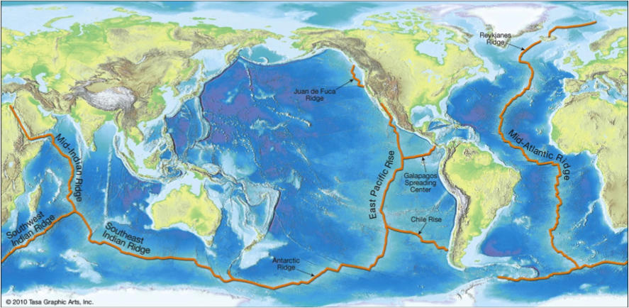 Figura 9 – Dorsais ou cordilheiras meso-oceânicas: rede de hiper-vulcões lineares (65.000 km), fornecedores de colossais volumes de lava basáltica, para a formação da própria crosta oceânica.